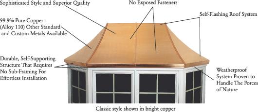 Bow window roof framing windows pe 39 cor construction and for Bow window construction detail
